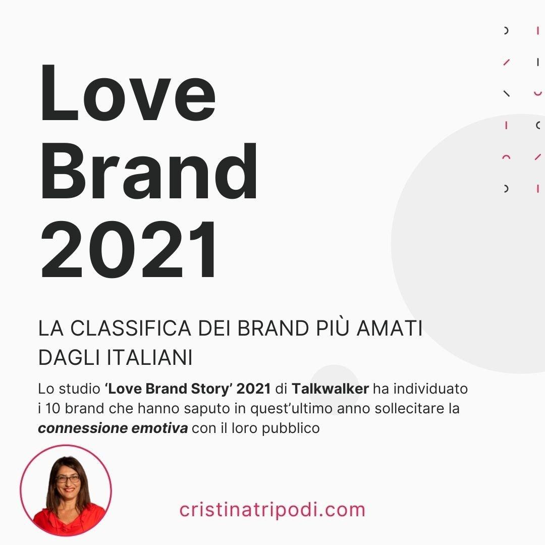 You are currently viewing I brand più amati dagli italiani 2021